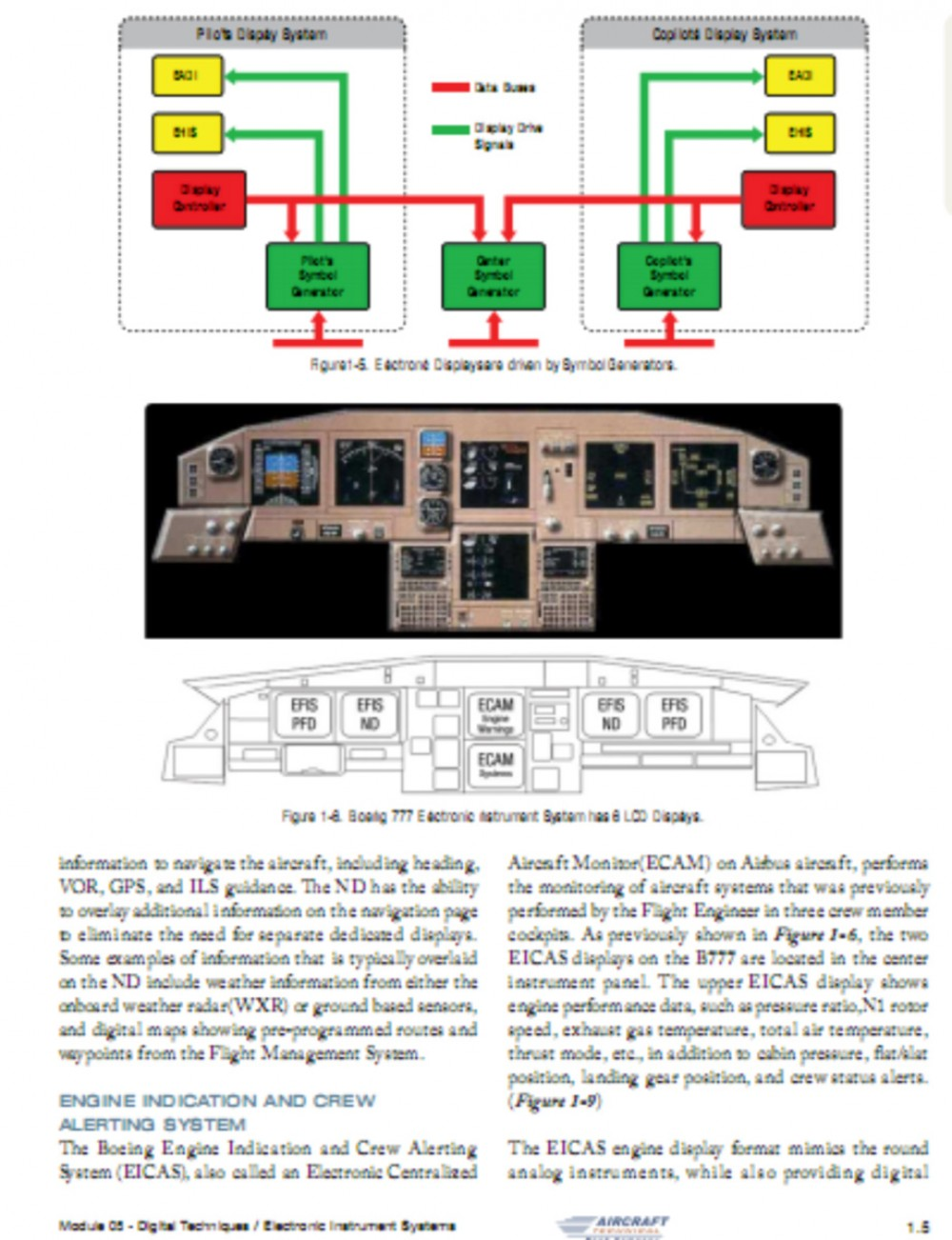 Digital techniques for aircraft maintenance product type fandeluxe Gallery
