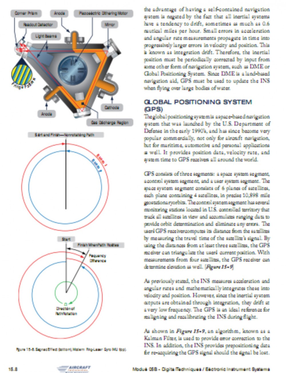Electronic Instrument Systems for Avionics Maintenance